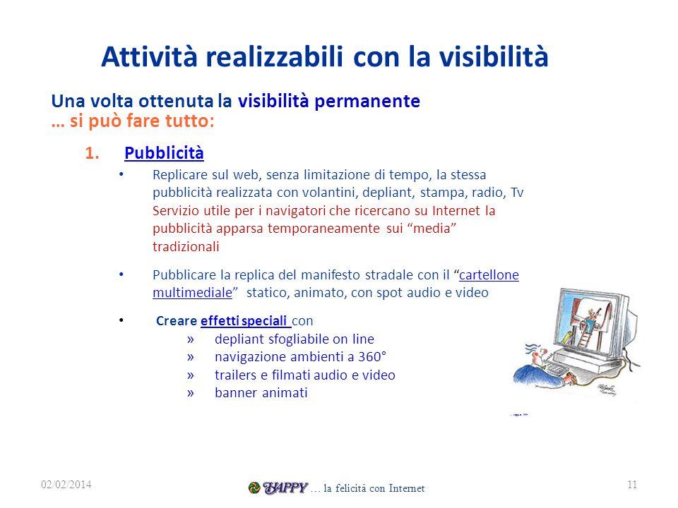 Attività realizzabili con la visibilità Una volta ottenuta la visibilità permanente … si può fare tutto: 1.PubblicitàPubblicità Replicare sul web, sen