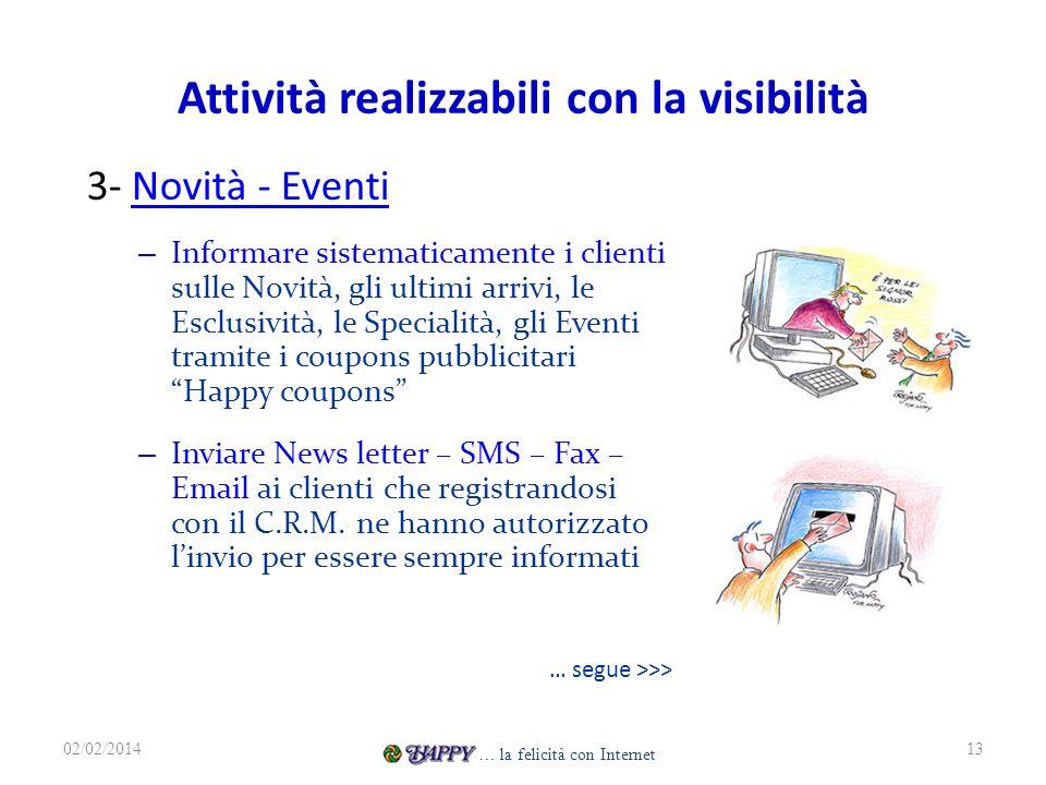 Attività realizzabili con la visibilità 3- Novità - EventiNovità - Eventi – Informare sistematicamente i clienti sulle Novità, gli ultimi arrivi, le E
