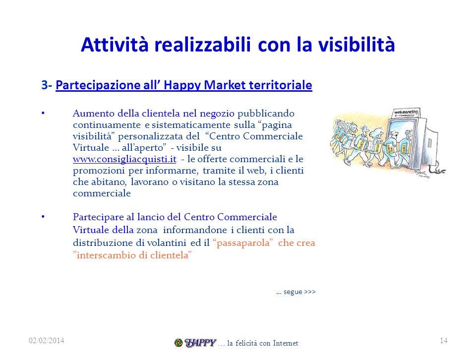 Attività realizzabili con la visibilità 3- Partecipazione all Happy Market territorialePartecipazione all Happy Market territoriale Aumento della clie