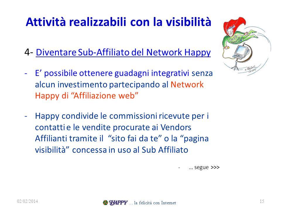 Attività realizzabili con la visibilità 4- Diventare Sub-Affiliato del Network Happy Diventare Sub-Affiliato del Network Happy -E possibile ottenere g