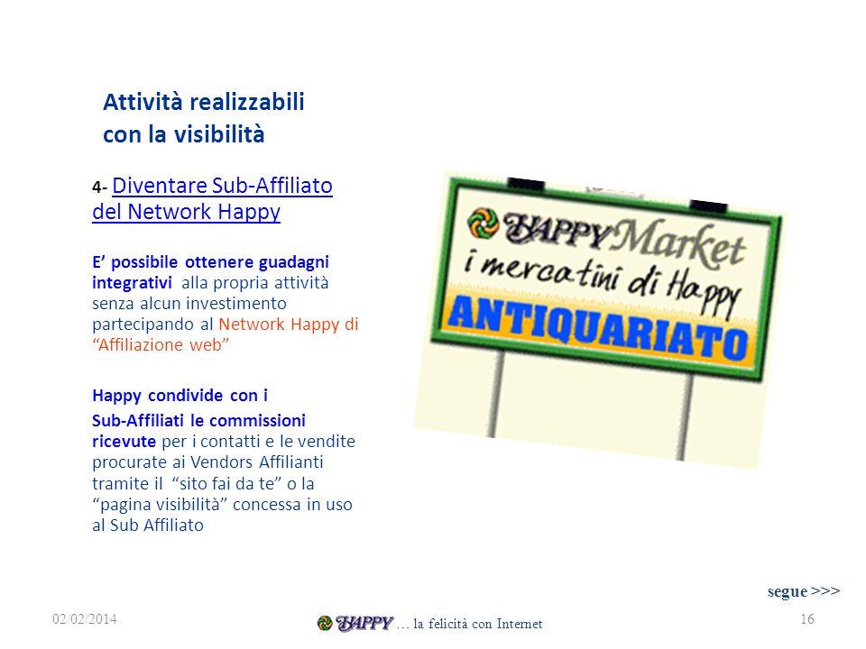 Attività realizzabili con la visibilità 4- Diventare Sub-Affiliato del Network Happy Diventare Sub-Affiliato del Network Happy E possibile ottenere gu
