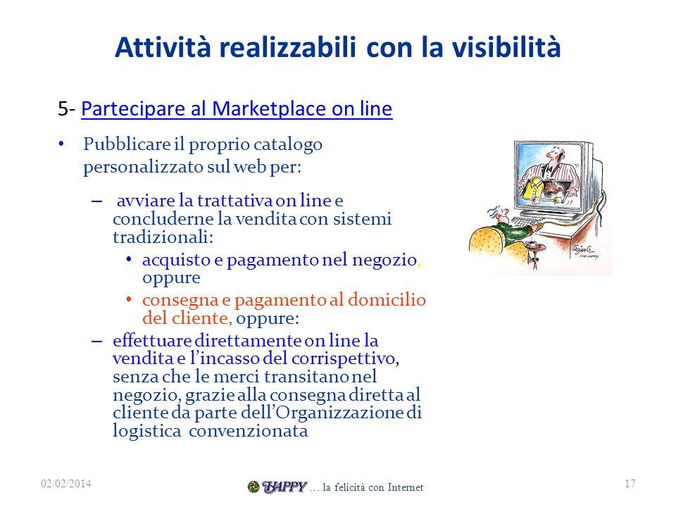 Attività realizzabili con la visibilità 5- Partecipare al Marketplace on linePartecipare al Marketplace on line Pubblicare il proprio catalogo persona
