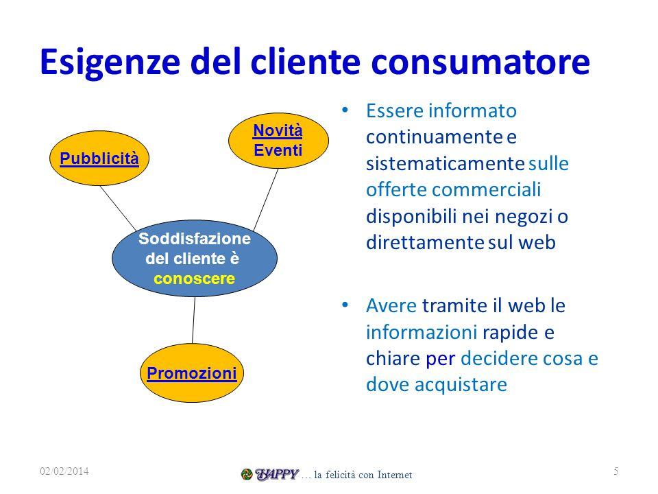 Esigenze del cliente consumatore Essere informato continuamente e sistematicamente sulle offerte commerciali disponibili nei negozi o direttamente sul