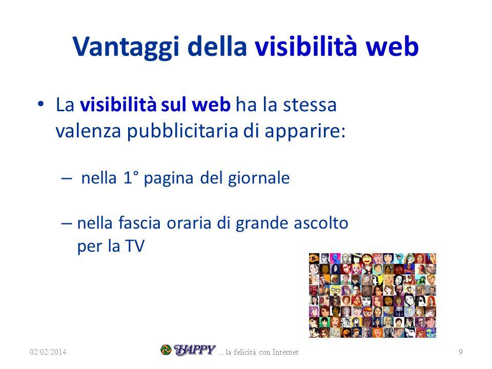 Vantaggi della visibilità web La visibilità sul web ha la stessa valenza pubblicitaria di apparire: – nella 1° pagina del giornale – nella fascia orar