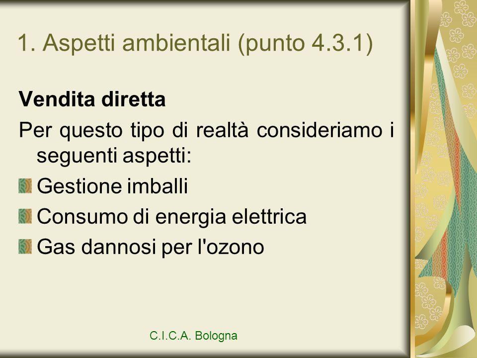 1. Aspetti ambientali (punto 4.3.1) Vendita diretta Per questo tipo di realtà consideriamo i seguenti aspetti: Gestione imballi Consumo di energia ele