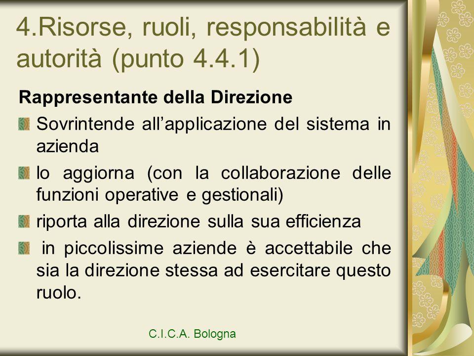 4.Risorse, ruoli, responsabilità e autorità (punto 4.4.1) Rappresentante della Direzione Sovrintende allapplicazione del sistema in azienda lo aggiorn