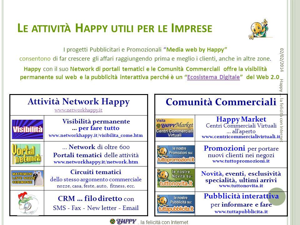 L E ATTIVITÀ H APPY UTILI PER LE I MPRESE Attività Network Happy www.networkhappy.it Visibilità permanente … per fare tutto www.networkhappy.it/visibi