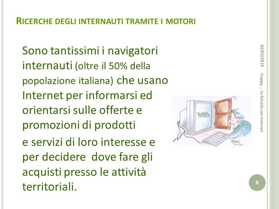 R ICERCHE DEGLI INTERNAUTI TRAMITE I MOTORI Sono tantissimi i navigatori internauti (oltre il 50% della popolazione italiana) che usano Internet per i