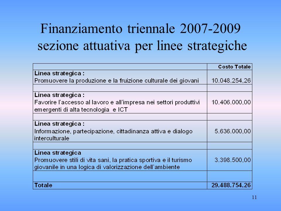 11 Finanziamento triennale 2007-2009 sezione attuativa per linee strategiche