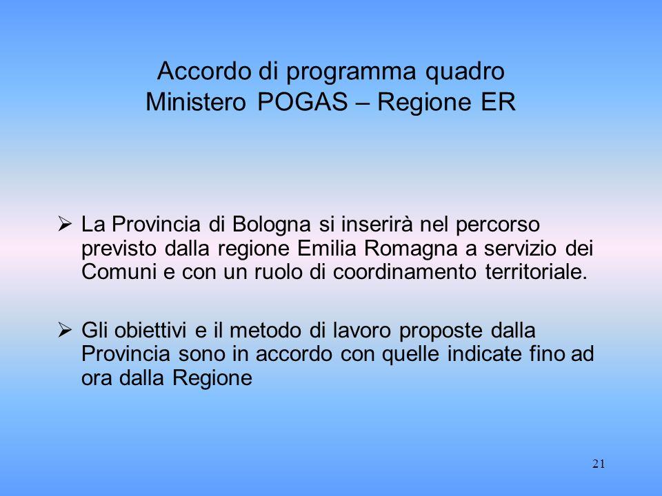21 Accordo di programma quadro Ministero POGAS – Regione ER La Provincia di Bologna si inserirà nel percorso previsto dalla regione Emilia Romagna a servizio dei Comuni e con un ruolo di coordinamento territoriale.