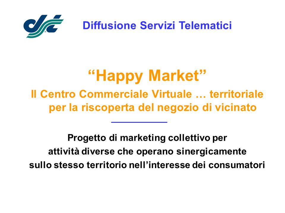 Happy Market Il Centro Commerciale Virtuale … territoriale per la riscoperta del negozio di vicinato Progetto di marketing collettivo per attività div
