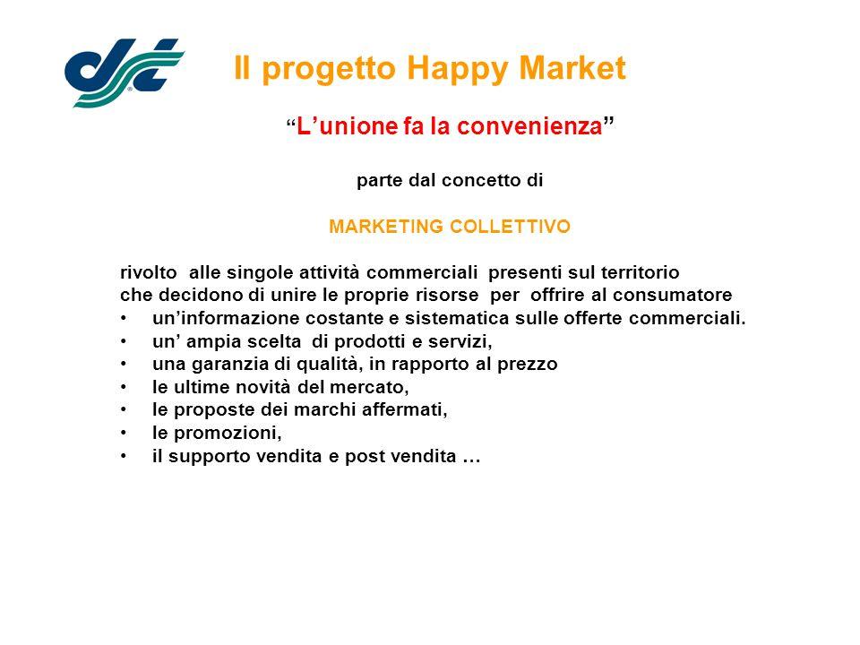 Il progetto Happy Market Lunione fa la convenienza parte dal concetto di MARKETING COLLETTIVO rivolto alle singole attività commerciali presenti sul t