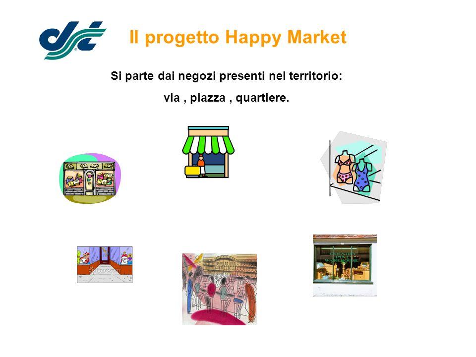 Il progetto Happy Market Si parte dai negozi presenti nel territorio: via, piazza, quartiere.