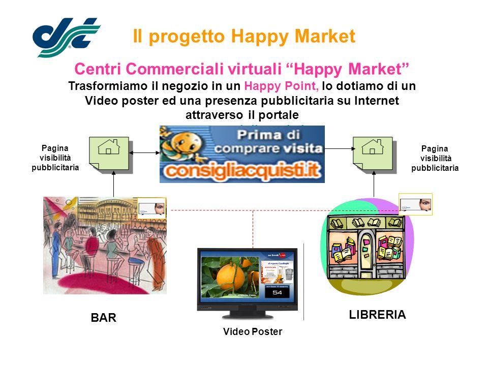 Il progetto Happy Market Pagina visibilità pubblicitaria BAR LIBRERIA Pagina visibilità pubblicitaria Video Poster INTERNET Centri Commerciali virtual
