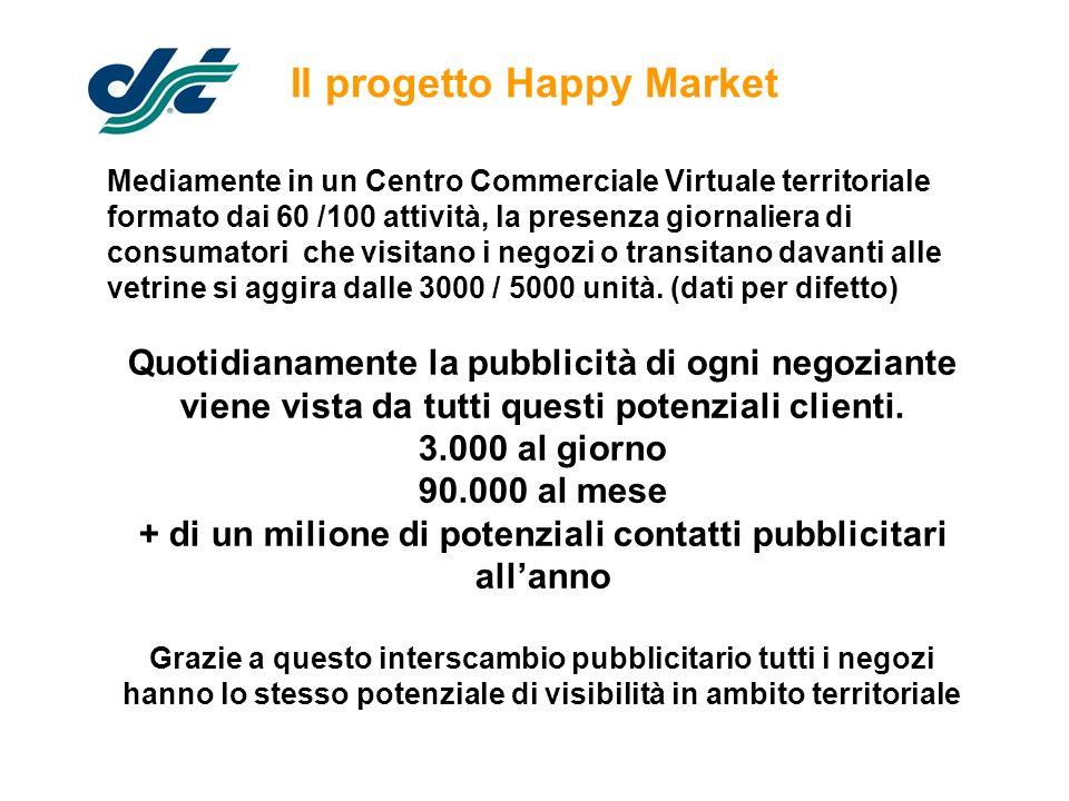 Il progetto Happy Market Mediamente in un Centro Commerciale Virtuale territoriale formato dai 60 /100 attività, la presenza giornaliera di consumator