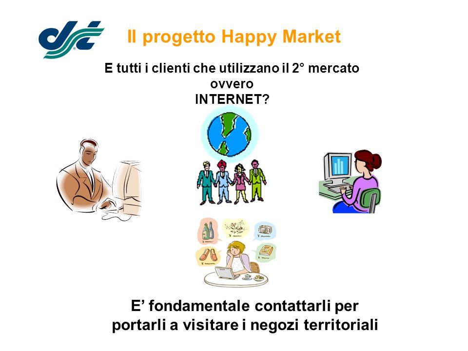 Il progetto Happy Market E tutti i clienti che utilizzano il 2° mercato ovvero INTERNET? E fondamentale contattarli per portarli a visitare i negozi t