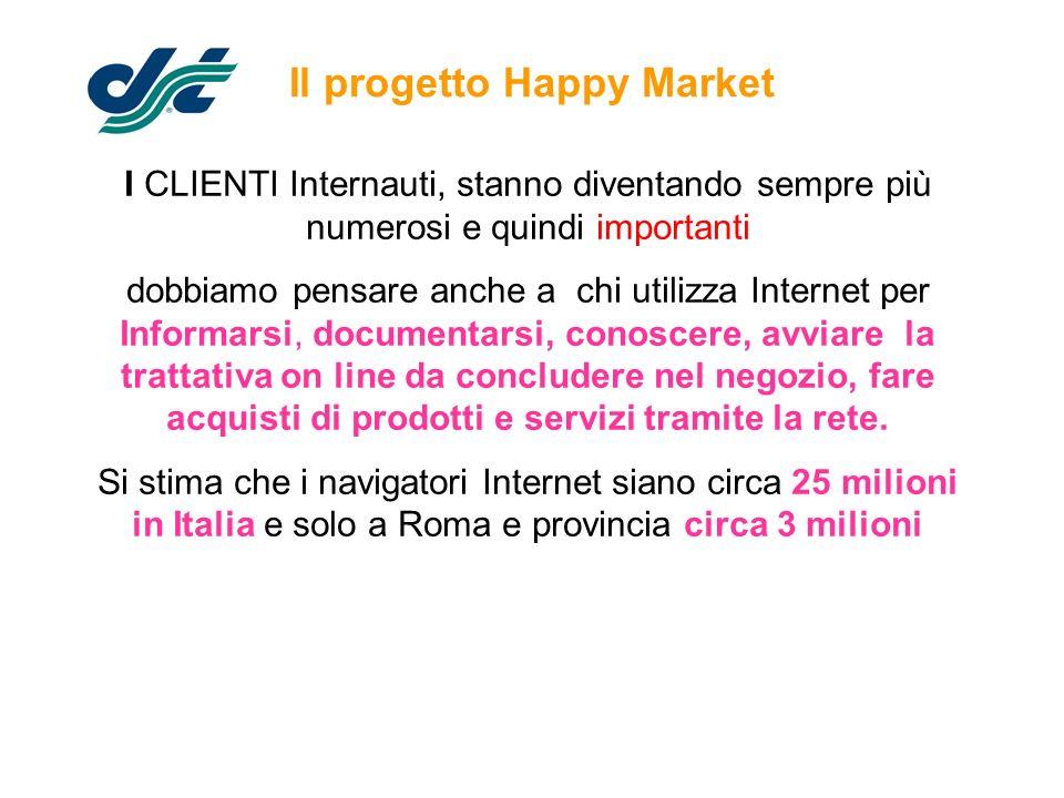 Il progetto Happy Market I CLIENTI Internauti, stanno diventando sempre più numerosi e quindi importanti dobbiamo pensare anche a chi utilizza Interne
