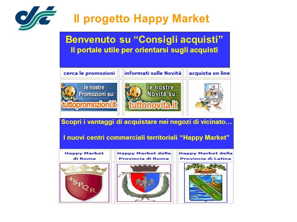 Il progetto Happy Market Scopri i vantaggi di acquistare nei negozi di vicinato… I nuovi centri commerciali territoriali Happy Market Benvenuto su Con