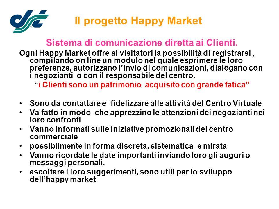 Sistema di comunicazione diretta ai Clienti. Ogni Happy Market offre ai visitatori la possibilità di registrarsi, compilando on line un modulo nel qua