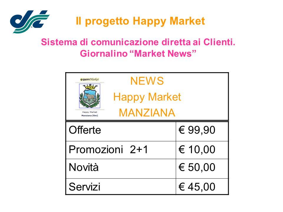 Sistema di comunicazione diretta ai Clienti. Giornalino Market News NEWS Happy Market MANZIANA Il progetto Happy Market Offerte 99,90 Promozioni 2+1 1