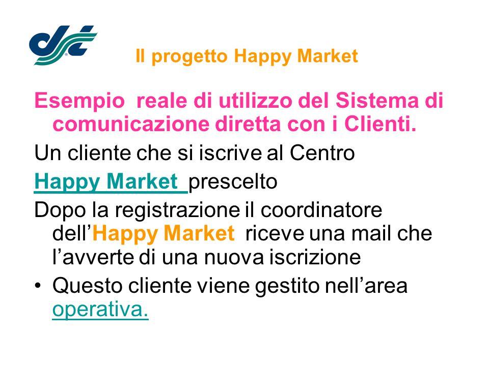 Il progetto Happy Market Esempio reale di utilizzo del Sistema di comunicazione diretta con i Clienti. Un cliente che si iscrive al Centro Happy Marke