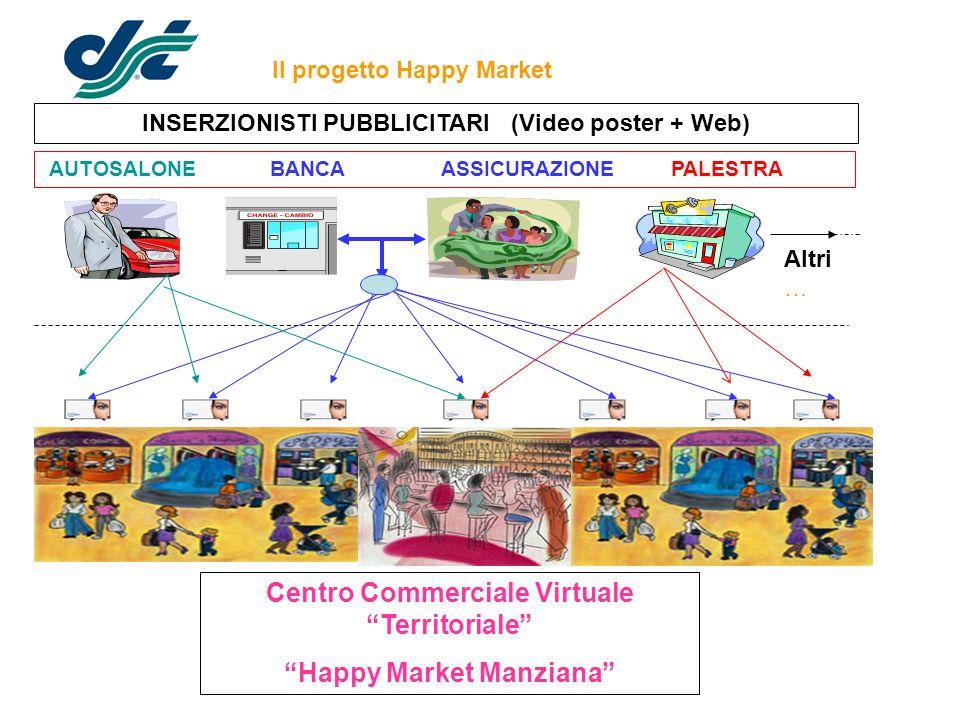 Centro Commerciale Virtuale Territoriale Happy Market Manziana INSERZIONISTI PUBBLICITARI (Video poster + Web) Altri … AUTOSALONE BANCA ASSICURAZIONE