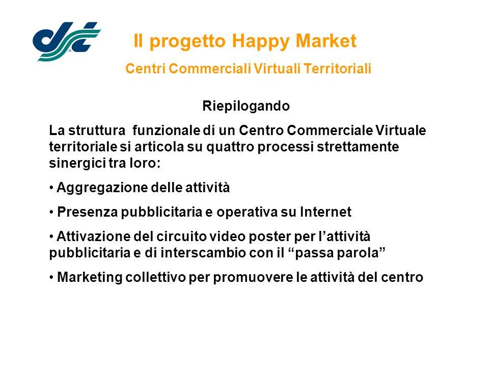 Il progetto Happy Market Centri Commerciali Virtuali Territoriali Riepilogando La struttura funzionale di un Centro Commerciale Virtuale territoriale