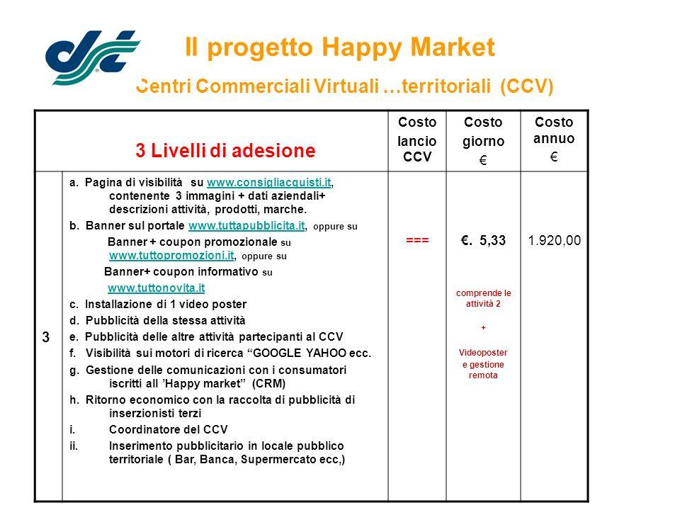 Il progetto Happy Market Centri Commerciali Virtuali …territoriali (CCV) 3 Livelli di adesione Costo lancio CCV Costo giorno Costo annuo 3 a. Pagina d