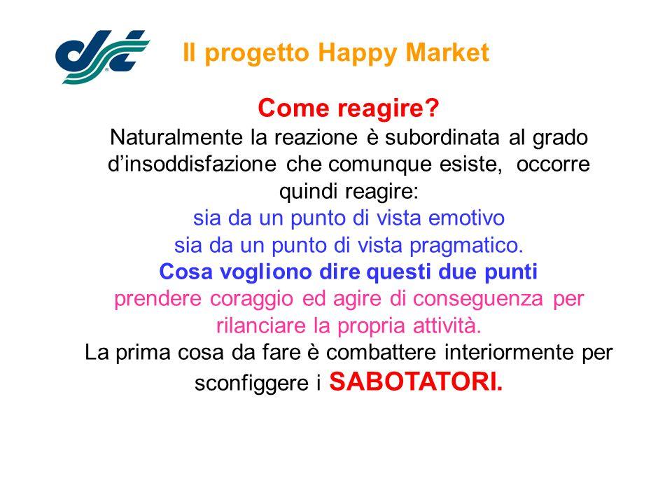 Il progetto Happy Market Come reagire? Naturalmente la reazione è subordinata al grado dinsoddisfazione che comunque esiste, occorre quindi reagire: s