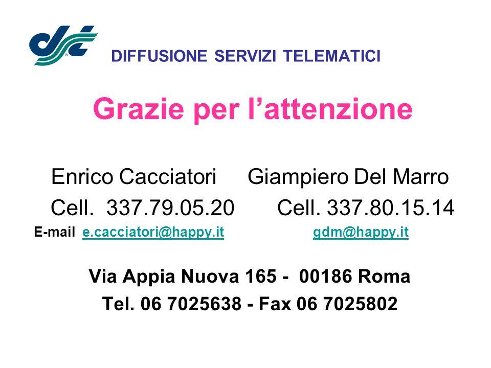 DIFFUSIONE SERVIZI TELEMATICI Grazie per lattenzione Enrico CacciatoriGiampiero Del Marro Cell. 337.79.05.20 Cell. 337.80.15.14 E-mail e.cacciatori@ha