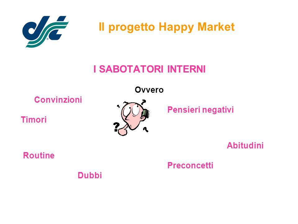 Il progetto Happy Market E tutti i clienti che utilizzano il 2° mercato ovvero INTERNET.