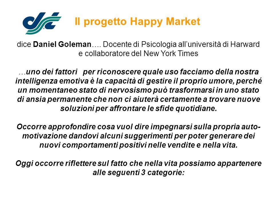 Il progetto Happy Market A quale categoria appartenete.