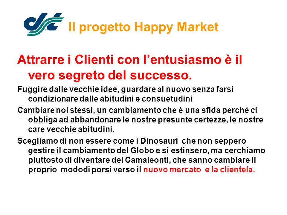 Il progetto Happy Market Attrarre i Clienti con lentusiasmo è il vero segreto del successo. Fuggire dalle vecchie idee, guardare al nuovo senza farsi