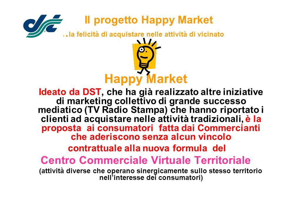 Il progetto Happy Market Centri Commerciali Territoriali Virtuali Provinciali Modalità di pagamento: Per i livelli 1° - 1b – 2 il canone è annuale con pagamento 15 gg.