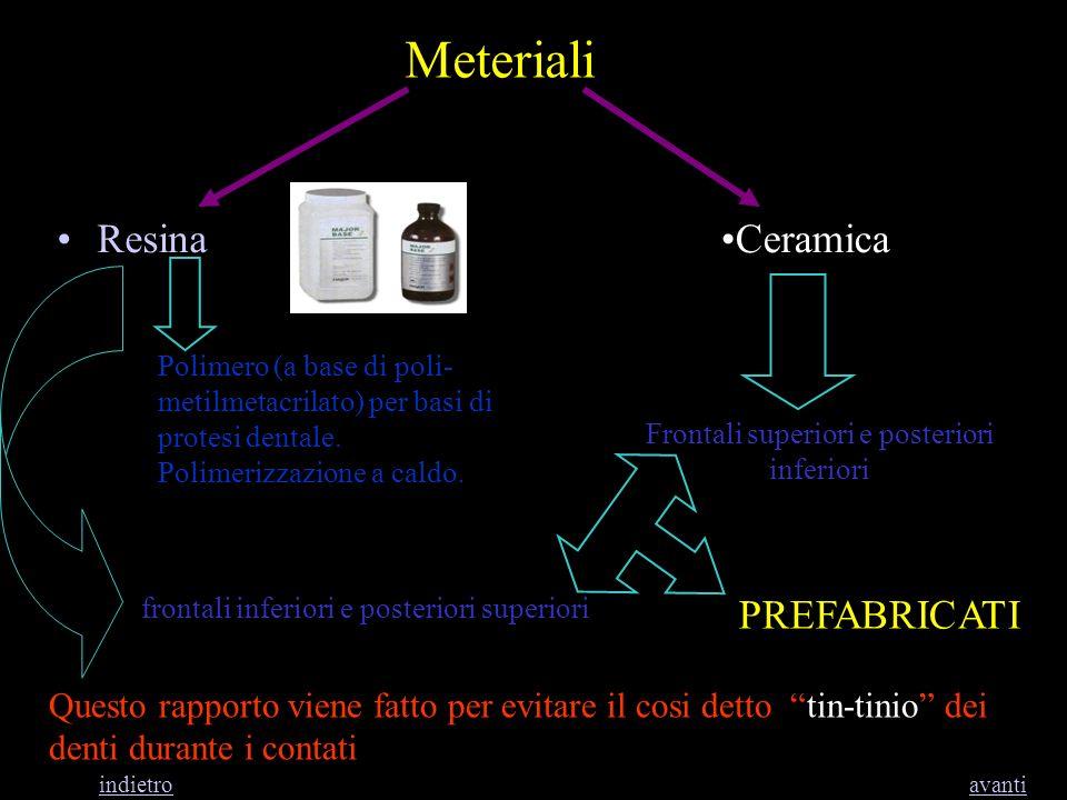 Meteriali ResinaCeramica Polimero (a base di poli- metilmetacrilato) per basi di protesi dentale. Polimerizzazione a caldo. frontali inferiori e poste