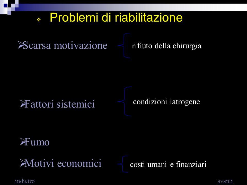 Problemi di riabilitazione S carsa motivazione rifiuto della chirurgia condizioni iatrogene costi umani e finanziari F attori sistemici F umo M otivi