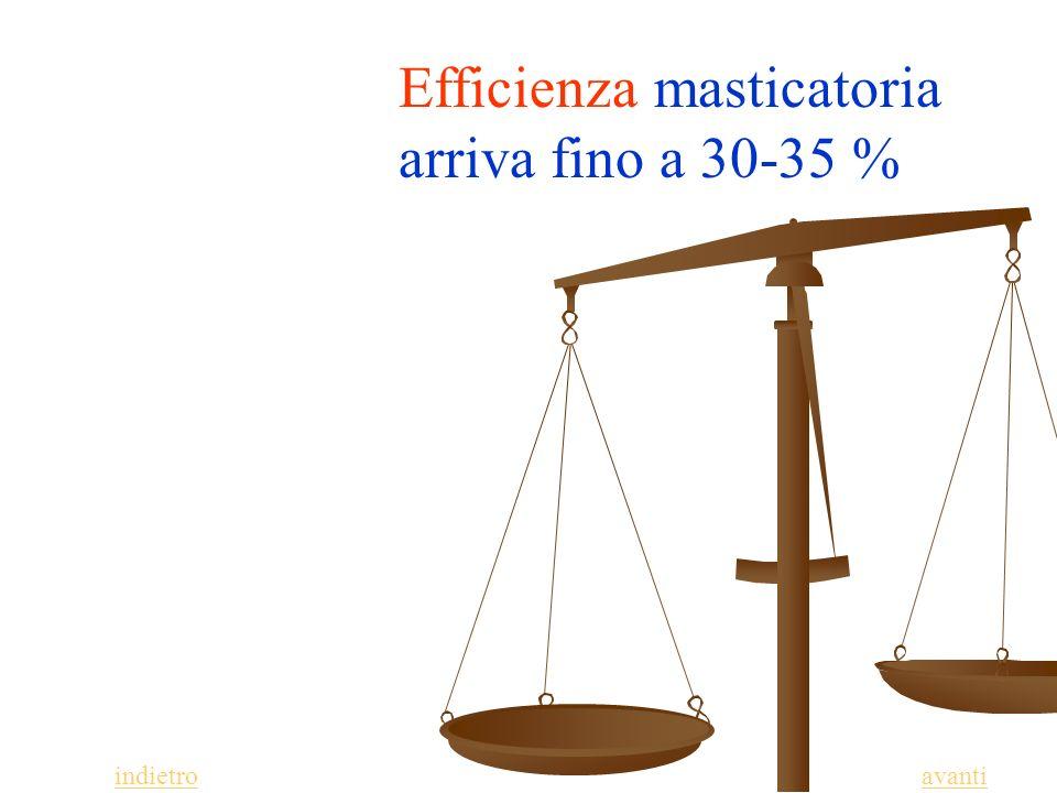 Efficienza masticatoria arriva fino a 30-35 % indietroavanti