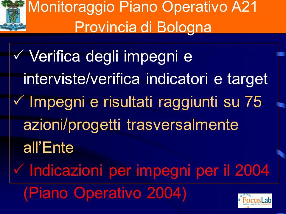Monitoraggio Piano Operativo A21 Provincia di Bologna Verifica degli impegni e interviste/verifica indicatori e target Impegni e risultati raggiunti su 75 azioni/progetti trasversalmente allEnte Indicazioni per impegni per il 2004 (Piano Operativo 2004)