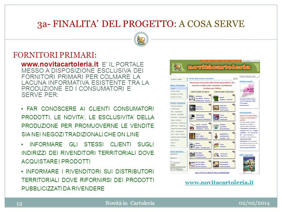 3a- FINALITA DEL PROGETTO: A COSA SERVE 02/02/2014 FORNITORI PRIMARI: www.novitacartoleria.it E IL PORTALE MESSO A DISPOSIZIONE ESCLUSIVA DEI FORNITOR