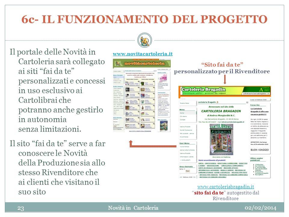 6c- IL FUNZIONAMENTO DEL PROGETTO 02/02/2014 Il portale delle Novità in Cartoleria sarà collegato ai siti fai da te personalizzati e concessi in uso e