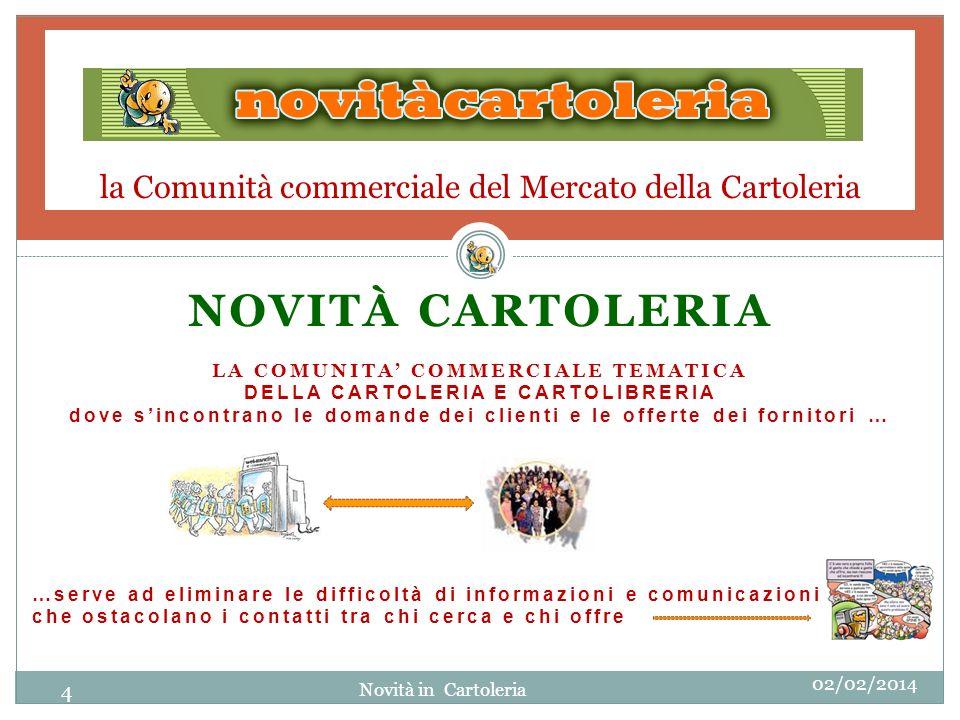la Comunità commerciale del Mercato della Cartoleria IL SOCIAL COMMERCIAL www.novitacartoleria.it www.novitacartoleria.it E IL LUOGO VIRTUALE UTILE AI FORNITORI PER PROMUOVERE,PRESENTARE NOVITA ED INFORMARE SIA I CLIENTI INTERNAUTI SULLE NOVITA DA ACQUISTARE NEI NEGOZI CHE I RIVENDITORI SULLE NOVITA DA INSERIRE E VENDERE NEL NEGOZIO E UN INFLUENZATORE DELLE VENDITE PERCHE CONSIDERANDO CHE OLTRE IL 50% DELLA POPOLAZIONE ITALIANA USA ABITUALMENTE INTERNET PER INFORMARSI PRIMA DI FARE ACQUISTI… … E UNA FONTE DI INFORMAZIONI CHE INFLUENZA IL MERCATO 5 Novità in Cartoleria 02/02/2014