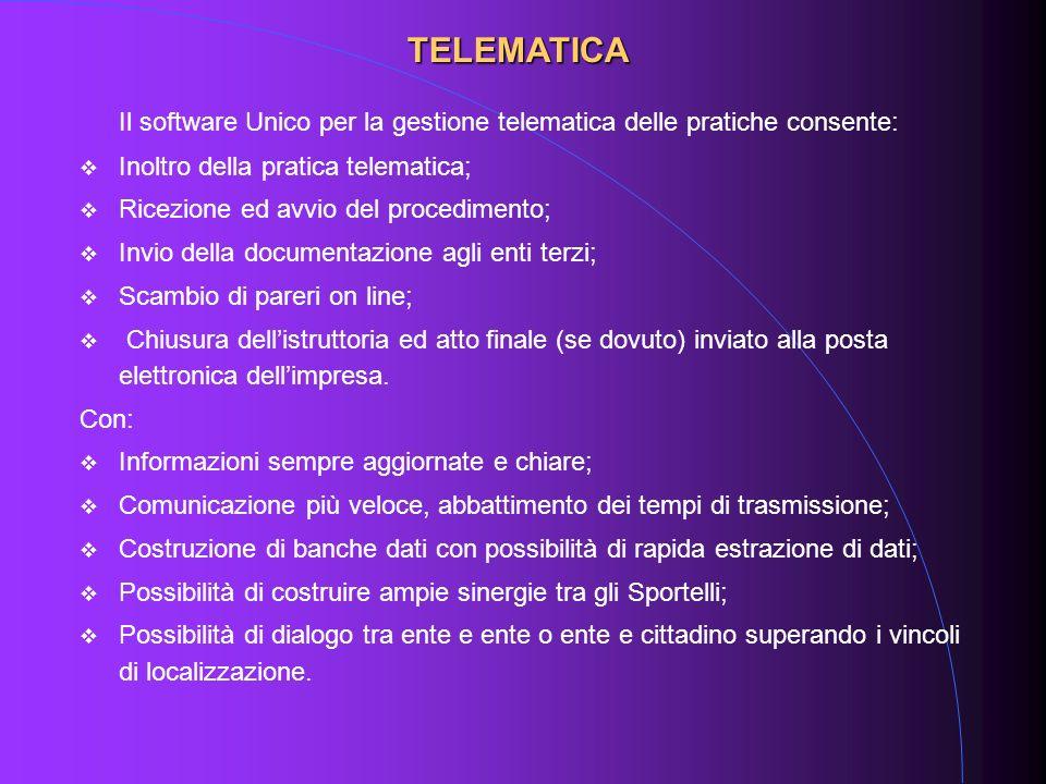 Il software Unico per la gestione telematica delle pratiche consente: Inoltro della pratica telematica; Ricezione ed avvio del procedimento; Invio del