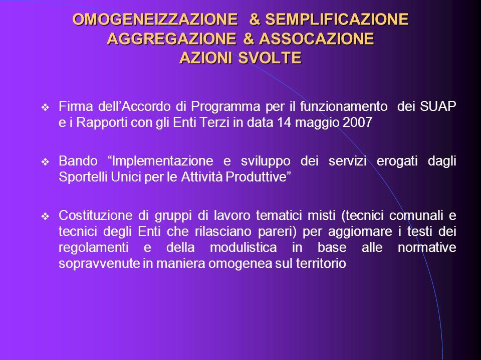 Firma dellAccordo di Programma per il funzionamento dei SUAP e i Rapporti con gli Enti Terzi in data 14 maggio 2007 Bando lmplementazione e sviluppo d