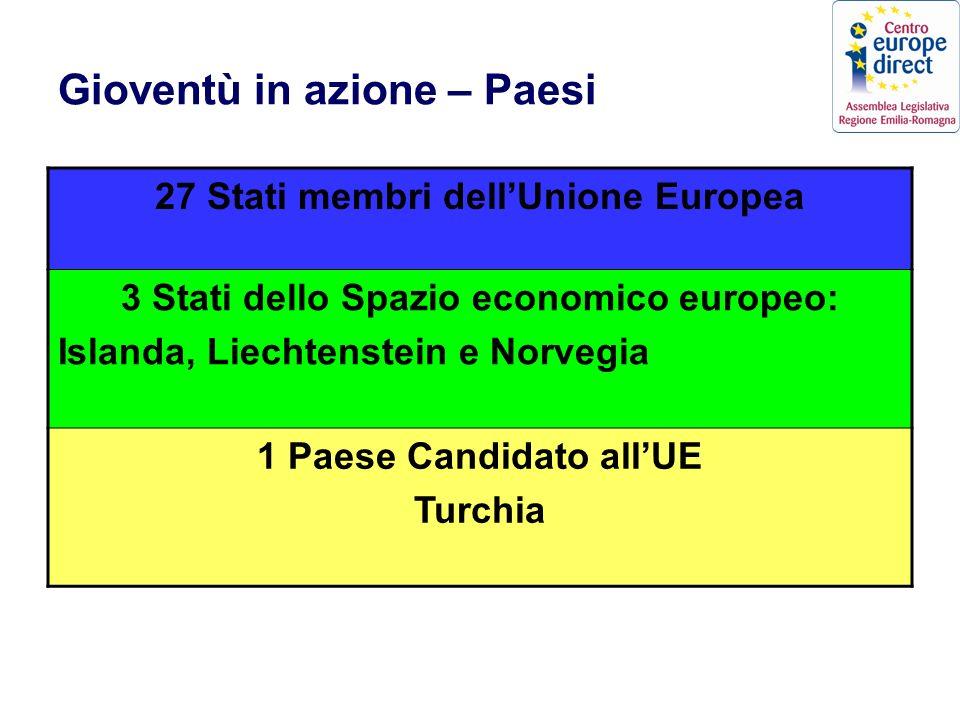 Gioventù in azione – Paesi 27 Stati membri dellUnione Europea 3 Stati dello Spazio economico europeo: Islanda, Liechtenstein e Norvegia 1 Paese Candidato allUE Turchia