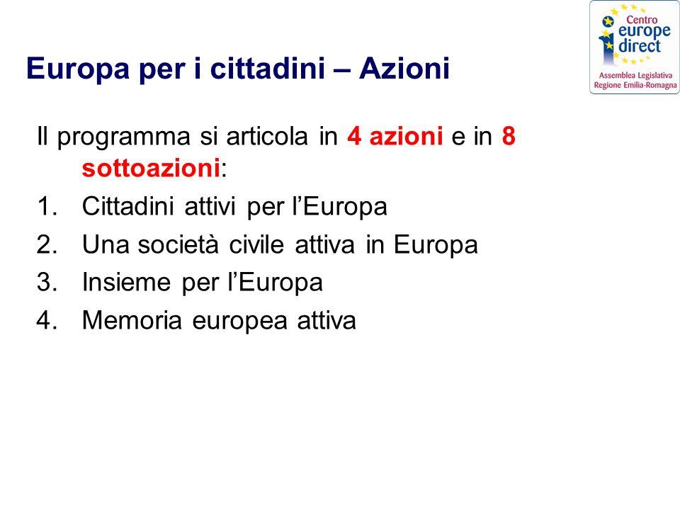 Europa per i cittadini – Azioni Il programma si articola in 4 azioni e in 8 sottoazioni: 1.Cittadini attivi per lEuropa 2.Una società civile attiva in Europa 3.Insieme per lEuropa 4.Memoria europea attiva