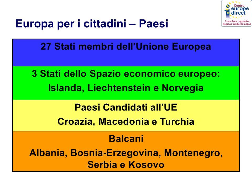 Europa per i cittadini – Paesi 27 Stati membri dellUnione Europea 3 Stati dello Spazio economico europeo: Islanda, Liechtenstein e Norvegia Paesi Candidati allUE Croazia, Macedonia e Turchia Balcani Albania, Bosnia-Erzegovina, Montenegro, Serbia e Kosovo