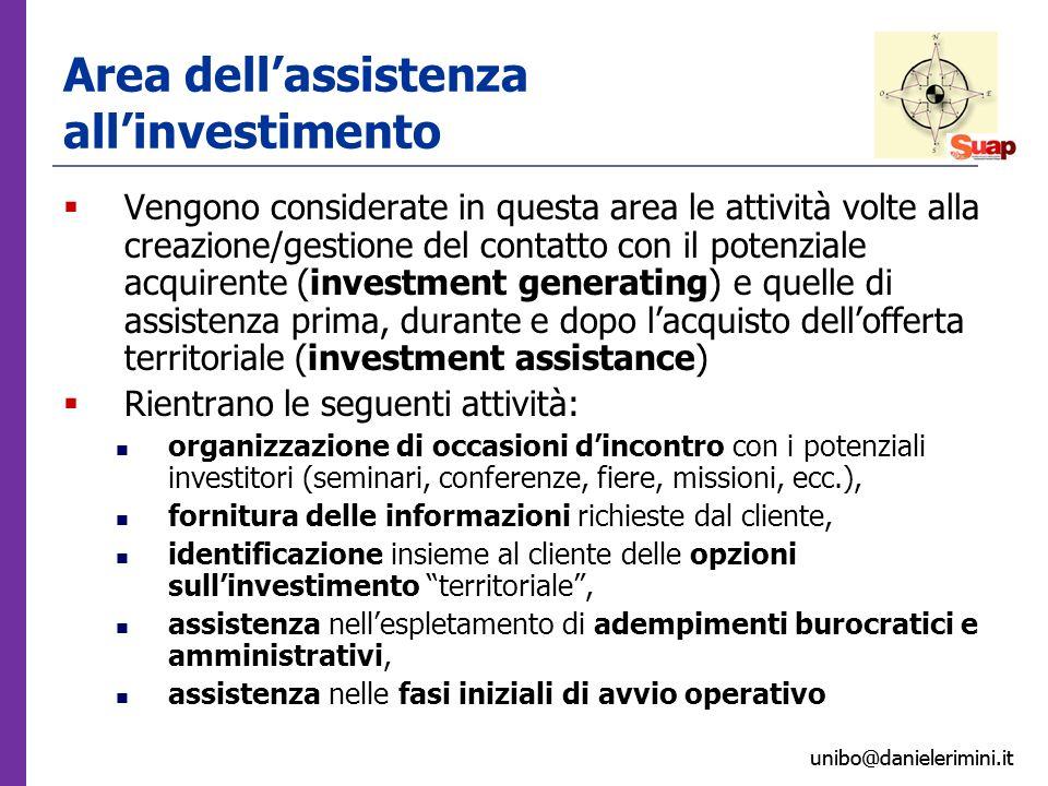 unibo@danielerimini.it Area dellassistenza allinvestimento Vengono considerate in questa area le attività volte alla creazione/gestione del contatto c