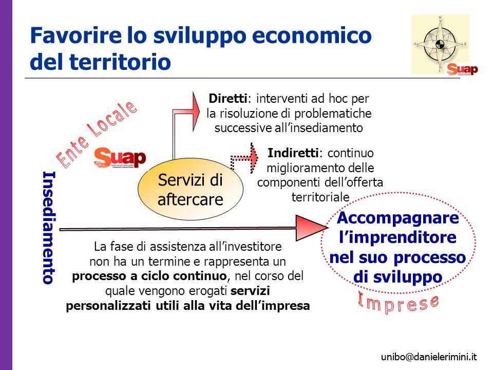 unibo@danielerimini.it Favorire lo sviluppo economico del territorio Insediamento La fase di assistenza allinvestitore non ha un termine e rappresenta
