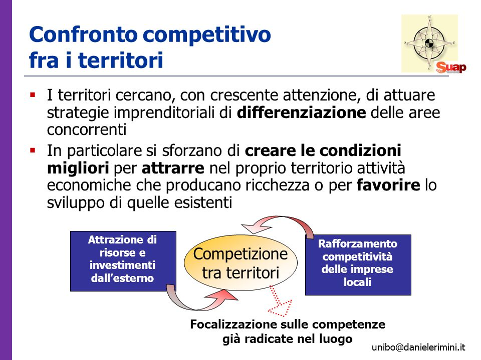 unibo@danielerimini.it Confronto competitivo fra i territori Competizione tra territori Attrazione di risorse e investimenti dallesterno Rafforzamento