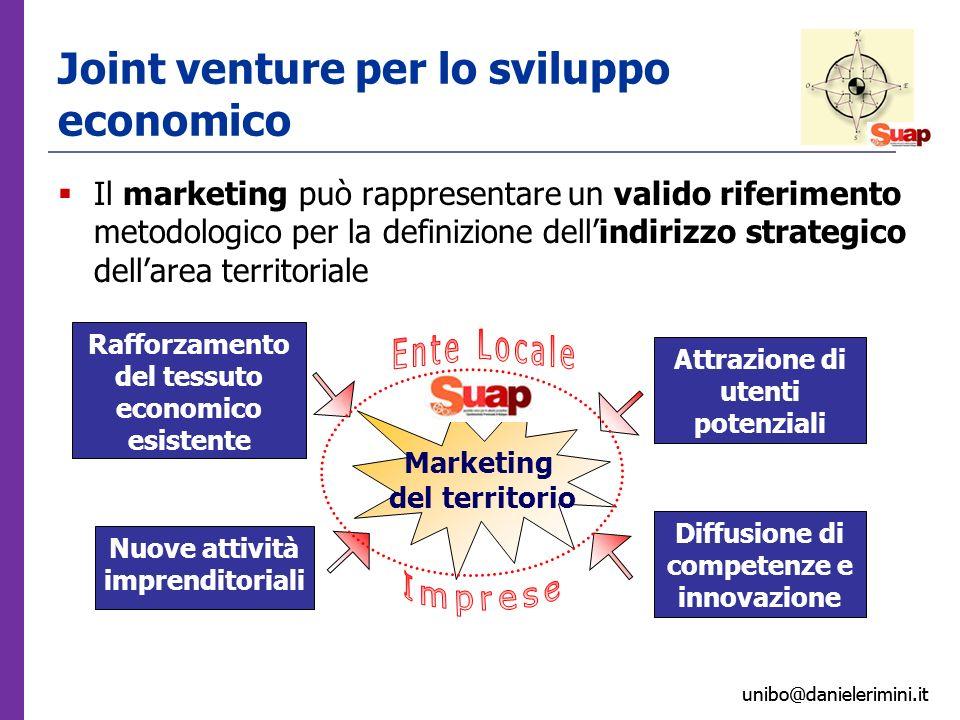 unibo@danielerimini.it Joint venture per lo sviluppo economico Nuove attività imprenditoriali Rafforzamento del tessuto economico esistente Diffusione